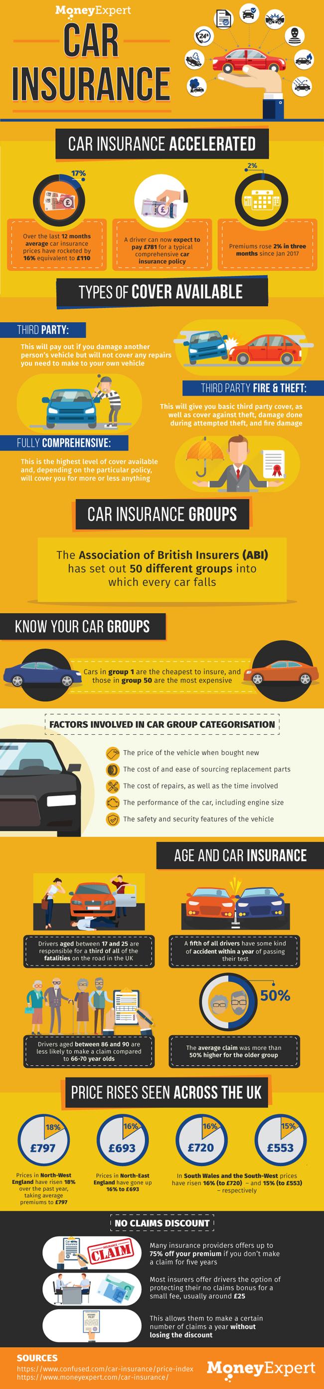 Car-Insurance2Info